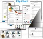 flip chart diagram